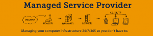 managed it services company in Toronto